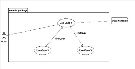 diagramme cas d utilisation uml en ligne memoire conception et r 233 alisation d un site web