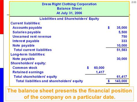 equity section of the balance sheet review of the accounting process ppt download