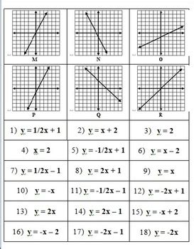 complete the function table for each equation answer key complete the function table for each equation answer key