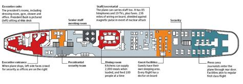 Air Force One Layout Floor Plan by
