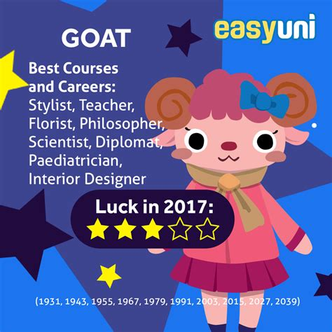 new year 2017 goat new year 2015 goat gif 28 images new message animated
