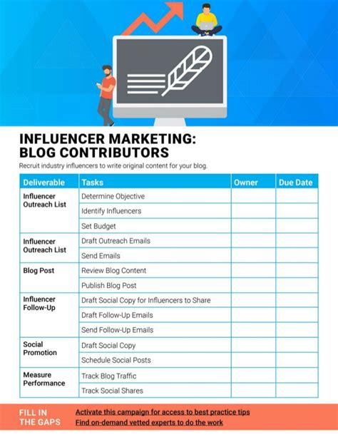 Influencer Marketing Planning Checklists Influencer Outreach Template
