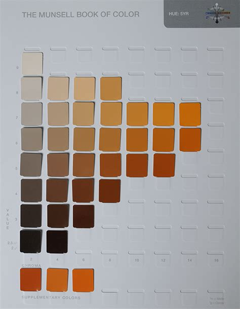 how to read a munsell color chart munsell color system