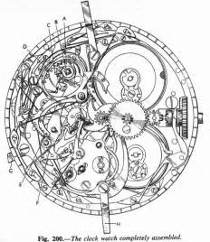 Clock Pocket Watch Gears Drawings Sketch Coloring Page sketch template