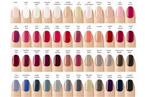 what color should be here s your answer to what color should i paint my nails
