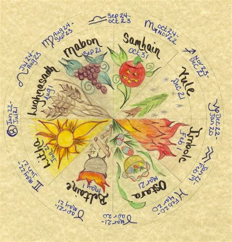 witches wheel of the year yahoo image search results
