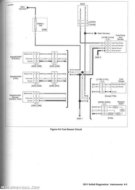 2011 harley davidson wiring diagram 2011 free engine
