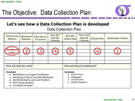 data collection plan template ng bb 20 data collection