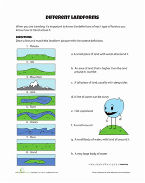 Landform Worksheet by Different Landforms Worksheet Education