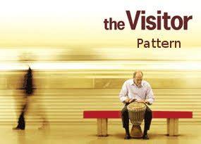 visitor pattern simple explanation visitor pattern exle 171 design patterns