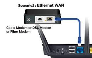 porta wan cos è come configurare il router wireless per una rete wi fi