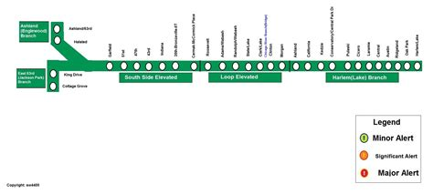green line map chicago cta rail service alerts cta rail chicago transit forum