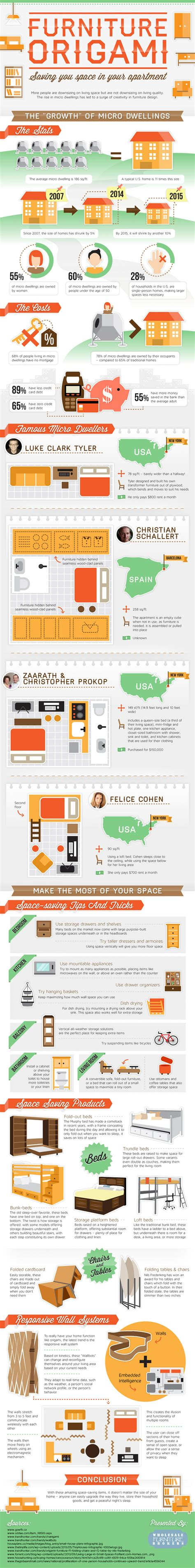 Origami History Timeline - furniture origami saving space in your apartment visual ly