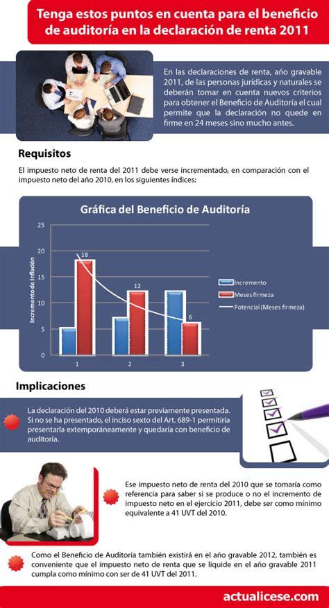 salario mensual en colombia 2016 salario minimo mensual vigente 2016 colombia