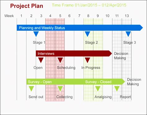 project plan template powerpoint 9 easy to use project plan powerpoint sletemplatess