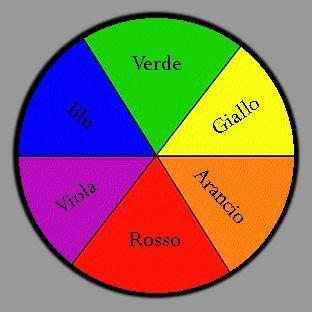 tavola dei colori primari e secondari colori primari colori complementari arte e immagine