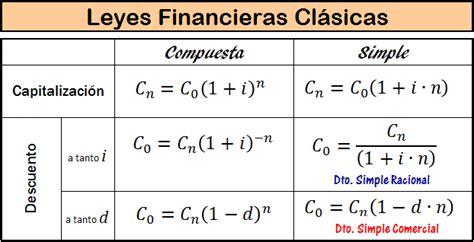 descuento comercial enciclopedia financiera masterfinanciero es leyes financieras cl 225 sicas