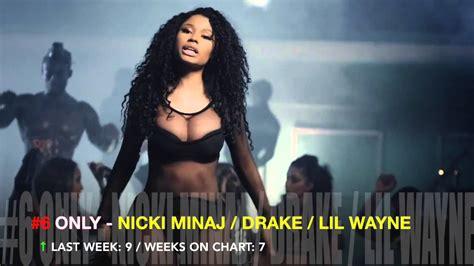 best rnb 2014 top 10 r b hip hop singles week of december 27 2014