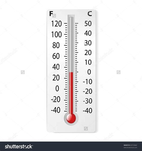 Termometer Fahrenheit thermometer celsius clipart 25