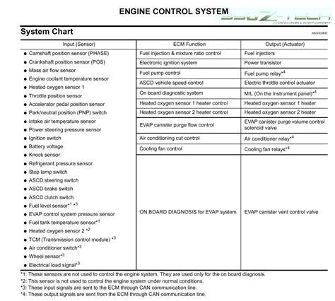 Apexi Afc Neo Wiring Diagram For Honda Efcaviation | Jzgreentown.com