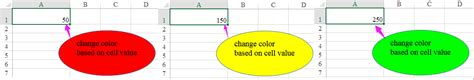change cell color based on value how to change shape color based on cell value in excel