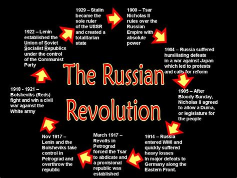 the maker s diet revolution the 10 day diet to lose weight and detoxify your mind and spirit books russian revolution february revolution october