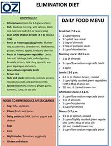 dr oz total choice grocery list lose weight tips