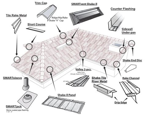 how to install metal roofing on a house how to install metal roofing 4 important steps
