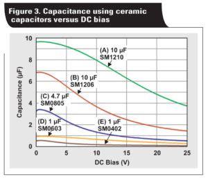 x7r capacitor dc bias ceramic capacitor dc bias reversadermcream