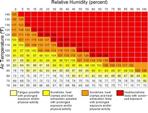 how to calculate humidity in a room caring for and maintaining your wood floor expert advice floorsave