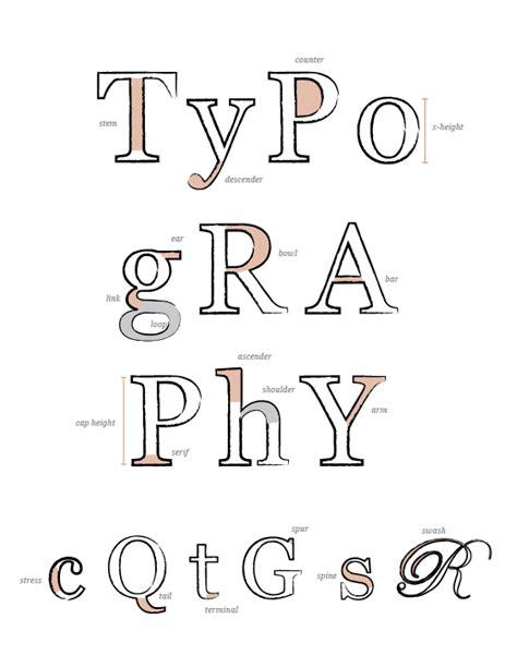 basics design typography c2m s marketing matters typography basics cheat sheet
