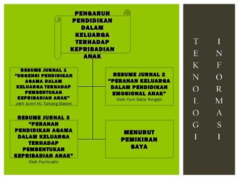 Pendidikan Agama Islam Upaya Pembentukan Pemikiran Dan Kepribadian pendidikan dalam keluarga