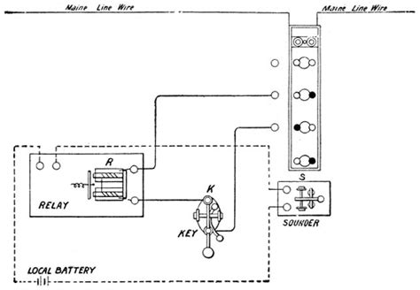 wiring diagram telegraph key efcaviation