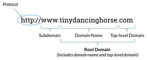 domain names seo  practices  moz