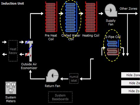chilled beam induction units chilled beam via an induction unit energy models