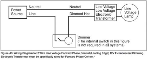 1 10v dimming wiring diagram wiring diagram and
