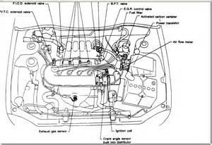 2006 Nissan Sentra Engine Diagram 99 Altima Dash Wiring Diagram Get Free Image About