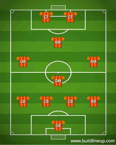 soccer starting lineup template soccer lineup template functional visualize 442
