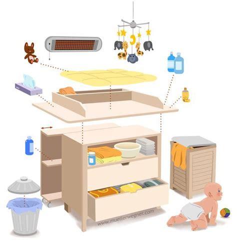 Wickelkommode Einrichten by Wickelkommode Sinnvoll Einrichten Baby Room