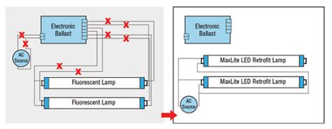 fluorescent l wiring diagram pdf wiring diagram and