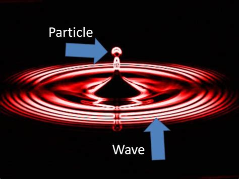 Wave Particle Duality Of Light by Particle Wave Duality