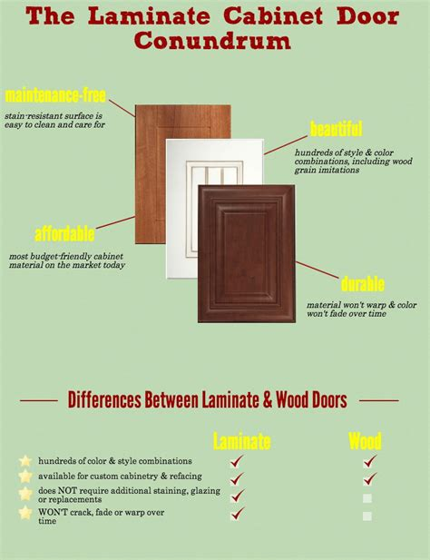 laminate cabinets vs wood are laminate cabinets inferior to wood