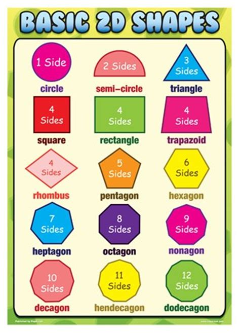printable polygon poster basic 2d shapes fun with geometry poster buy online