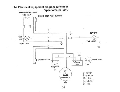 puch maxi wiring diagram wiring automotive wiring diagram