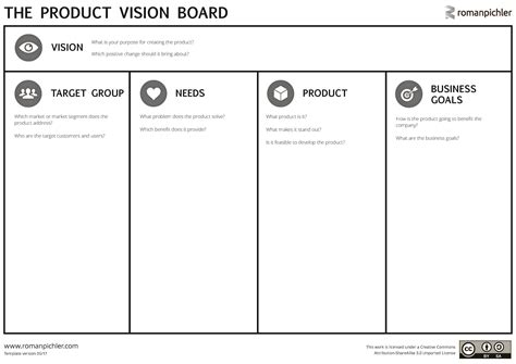 Product Vision Board Roman Pichler Business Vision Document Template
