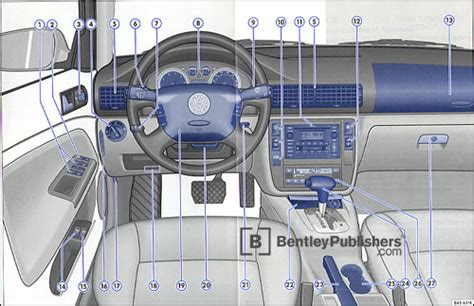 download car manuals 1996 volkswagen passat instrument cluster excerpt vw volkswagen owner s manual passat w8 wagon 2005 bentley publishers repair