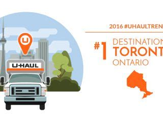 U Haul 2016 Canadian Destination City No. 2: Calgary   My