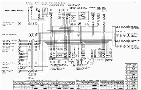 Honda Nx 250 Wiring Diagram Wiring Diagram Database
