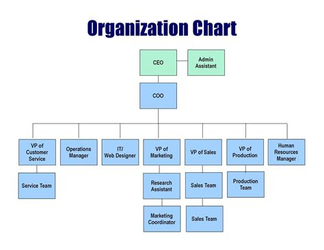 interior designers are giving the gift of organization exles of organizational charts diagram swot qfd matrix