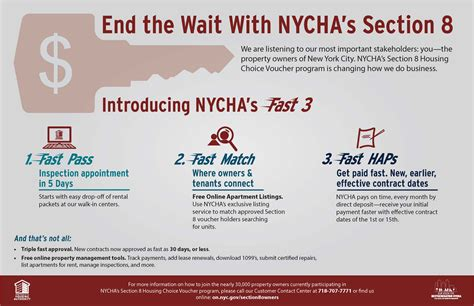 how to get on section 8 fast nycha revs section 8 voucher process for property